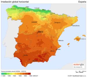 Irradiación solar en España